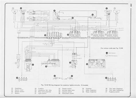 tempstar furnace wiring diagram pdf tempstar just