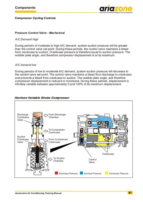automotive air conditioning wiring diagram automotive air