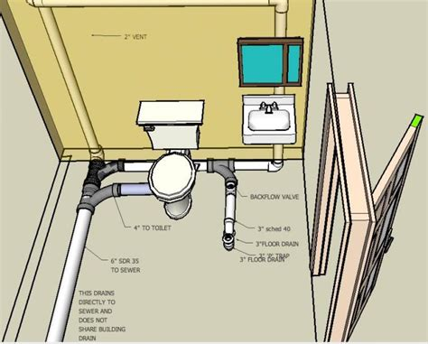 how to layout a toilet drain toilet closet dimensions car interior design