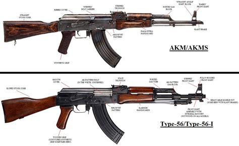 Jual Airgun Model Ak 47 by Type 56 Rambo Wiki Fandom Powered By Wikia
