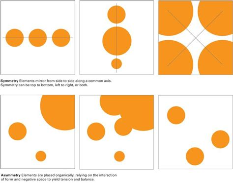 Asymmetrical Layout Graphic Design | 25 best ideas about symmetrical balance on pinterest