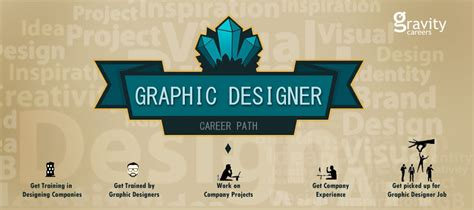 graphics design job in vadodara freelance graphic design jobs from home in india home
