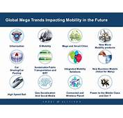Future Of Mobility From Mega Trends To The Driverless Car