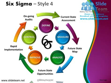 Six Sigma Cmm Levels Control Define Analyze Improve Design 4 Powerpoi Define Template In Powerpoint