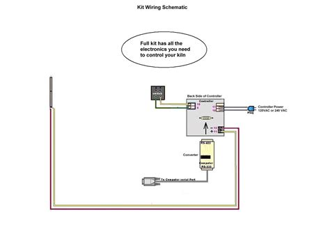 kiln controller wiring diagram 30 wiring diagram images