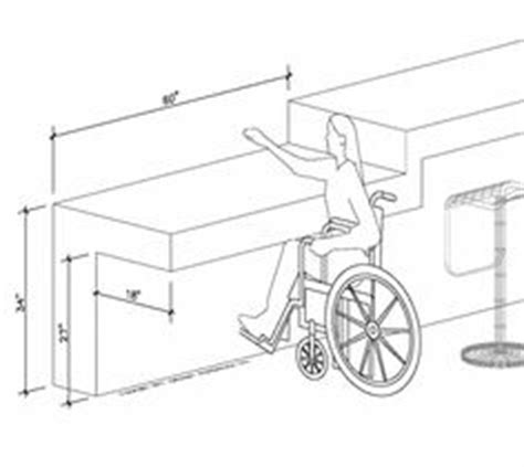 ada kitchen sink requirements ada knee space at lavatory disabilityaccess