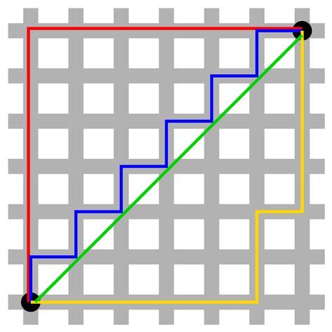 layout definicion wikipedia taxicab geometry wikipedia