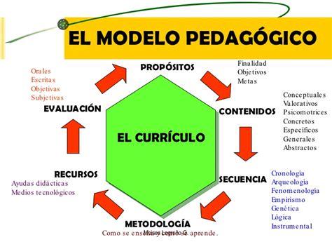 Modelo Curricular Pedagogico Modelos Pedagogicos