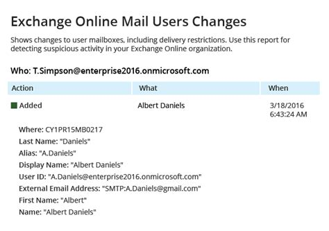 Office 365 Mail User Vs Mail Contact Office 365 Auditing With Netwrix Auditor Features And