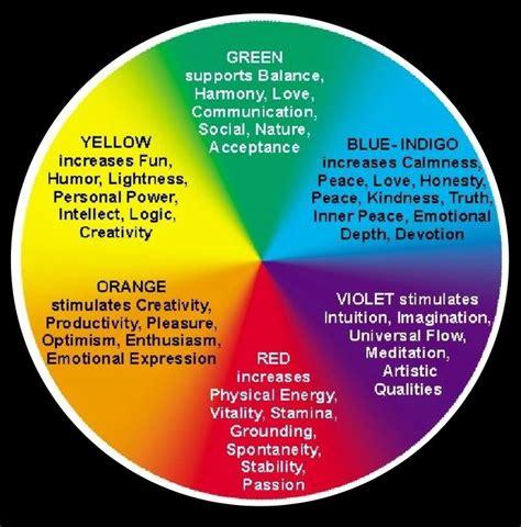 color moods various mood colors represent certain sensation room