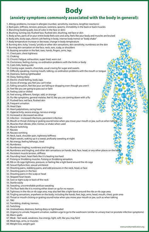 stress symptoms 100 anxiety symptoms infographics anxiety medication