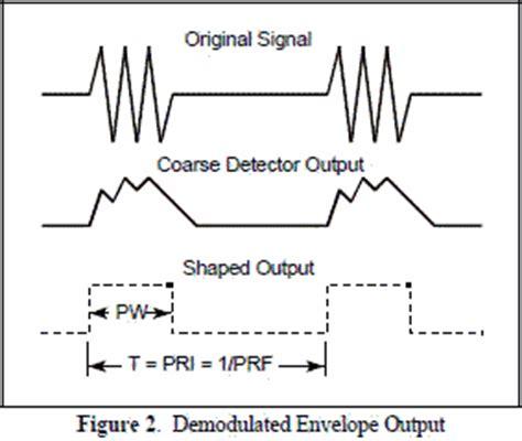 diode envelope detector electronic warfare and radar systems engineering handbook detectors rf cafe
