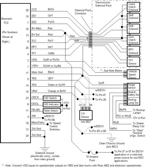 neutral safety switch wiring diagram on 2002 ford f350