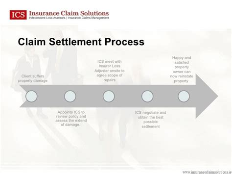 house insurance claims process house insurance claims process 28 images big data in africa how an insurance