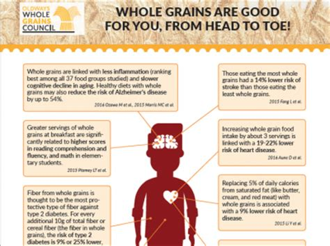 whole grains handout the whole grains council