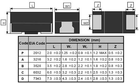 smd capacitor standard size tcscs0j337mdar samsung smd tantalum capacitors 330uf 6 3v view tantalum capacitors 330uf 6 3v
