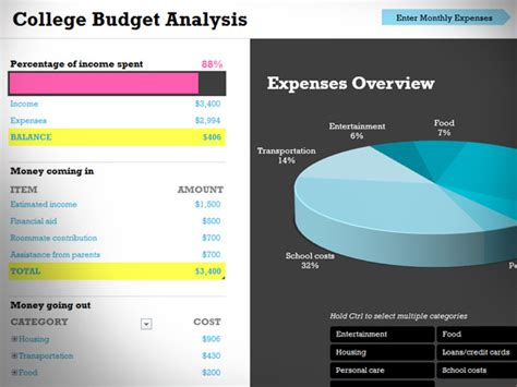 Powerpoint Templates Exles free college budget template for excel 2013 powerpoint presentation