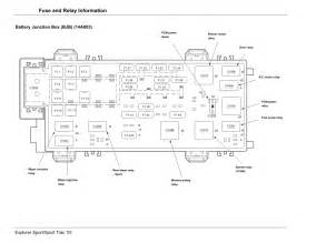fuse diagram for 2003 ford explorer images