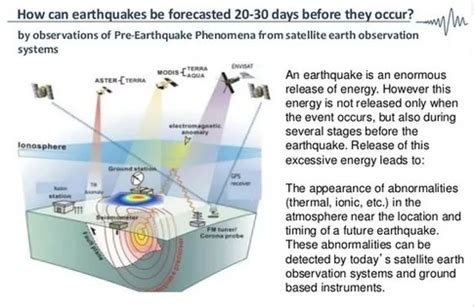 earthquake forecast can deep learning be used to forecast earthquakes quora