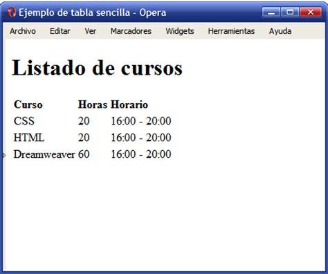 html imagenes en tablas 7 1 tablas b 225 sicas introducci 243 n a xhtml