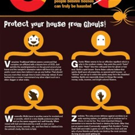 signs that your house is haunted signs your house is haunted visual ly