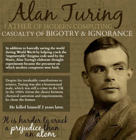 Turing Movie | just as i am the imitation game and alan turing
