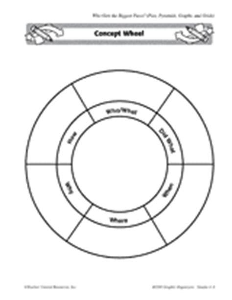 concept pattern organizer exles concept wheel graphic organizer 4th 8th grade