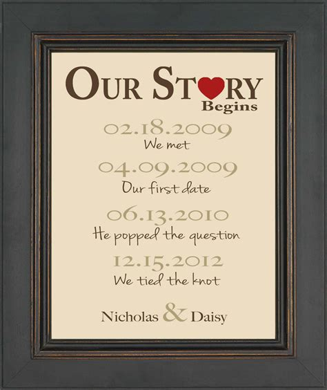 Wedding Anniversary Gift To Husband wedding anniversary gifts ideal wedding anniversary gift