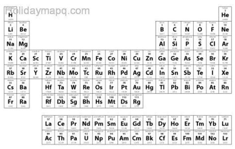 printable periodic table rounded atomic mass periodic table with atomic mass rounded off www pixshark