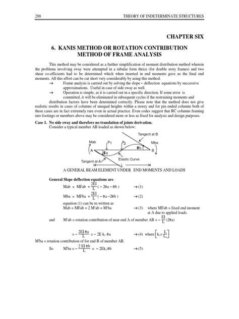 Kani's Method Frame Analysis | Viga | Método dos Elementos