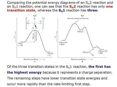 sn1 energy diagram solvolysis of tertiary and secondary haloalkanes ppt