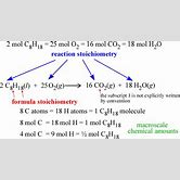 stoichiometry-map-for-chemical-reactions