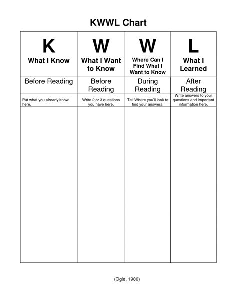 kwl chart template word document kwl chart template word document iranport pw