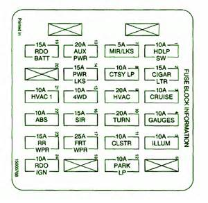 1988 chevrolet s10 fuse box diagram circuit wiring diagrams