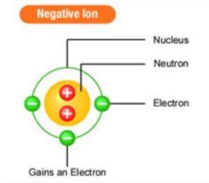 salt l negative ions 11 medical benefits of negative ions himalayan salt l