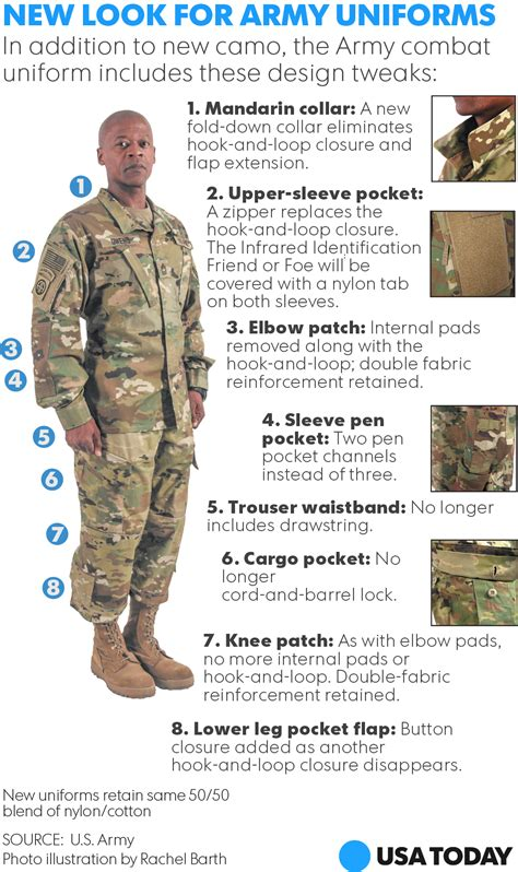 Hits Pattern Jacket Navy 1 army s new camouflage uniforms hit stores july 1