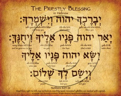 my biblical hebrew starter pack vocabulary names of god bible verses and more translated to books the priestly blessing hebrew poster quot the lord bless you