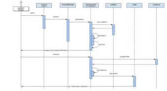 Schematic floor plan definition wiring diagram schematic online