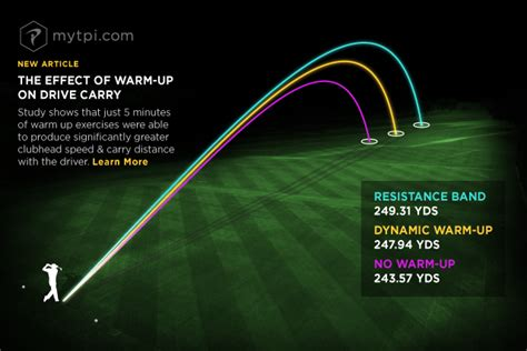 golf swing science the science behind a golf warm up article tpi