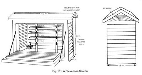 stevenson screen labeled diagram measurement of climate and weather instruments with diagram