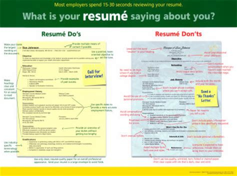 search fundamentals of effective resumes and interviews books free resume outline