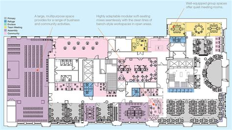 Open Living Space Floor Plans The Rise Of Co Working Workplace Research Resources