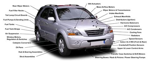 Auto Part Car by Used Auto Engines Car Truck Parts Mk Auto
