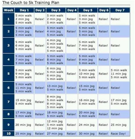 your couch to 5k couch to 5k training schedule to your health pinterest