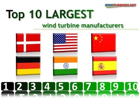 Top Manufacturers by Top 10 Largest Wind Turbine Manufacturers