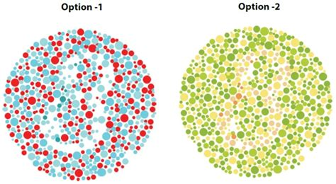 test your color vision colour vision test