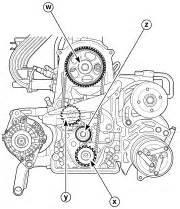 Daewoo Matiz Engine Diagram Daewoo Matiz Sohc Engine Timing Belt And Pulley Schematic