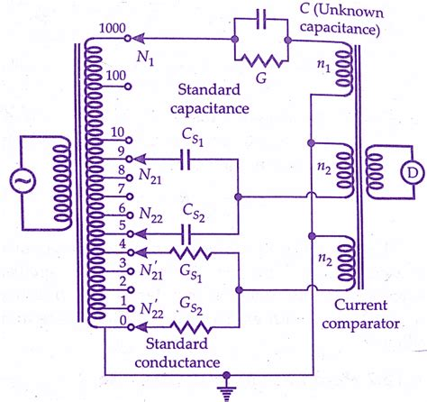 inductance measurement using bridge measurement of capacitance by transformer ratio bridge
