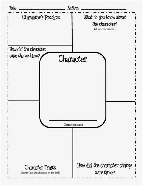 Book Club Worksheets by Reading W In Reed 430 Guided Reading And Book Clubs