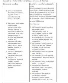 How Do I Write A Descriptive Essay by Room4 Descriptive Essays